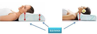 Как пользоваться ортопедической подушкой