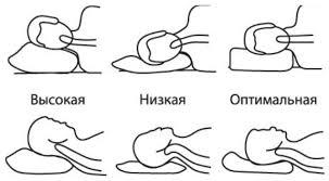 в каком положении спать на ортопедической подушке