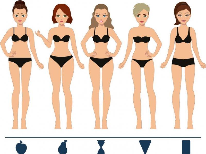 Выбор женского нижнего белья по фигуре