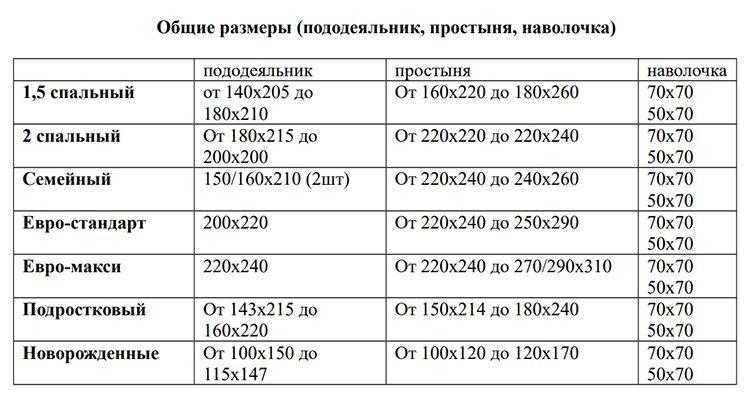 Таблица размеров наволочек и пододеяльников