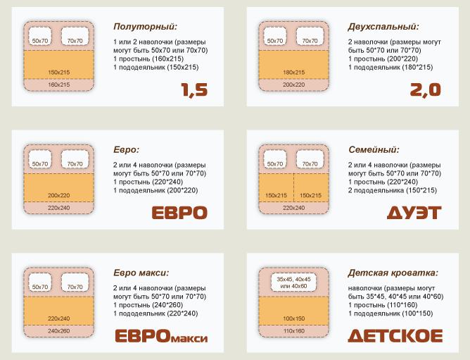 Размеры разных видов постельного белья
