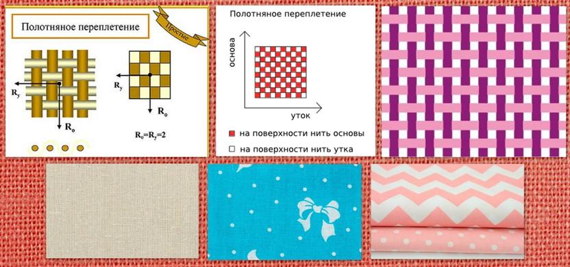 Постельное белье из бязи: характеристики, свойства